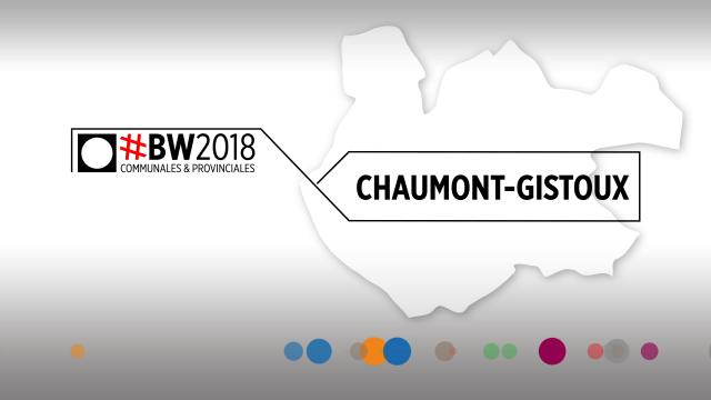 test#BW2018 Débat - Chaumont-Gistoux
