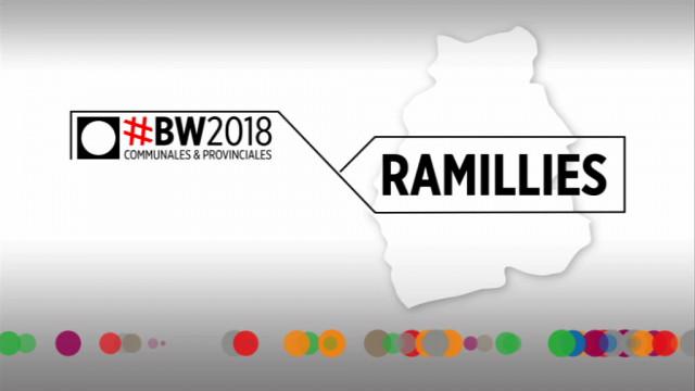 #BW2018 - Débat Ramillies