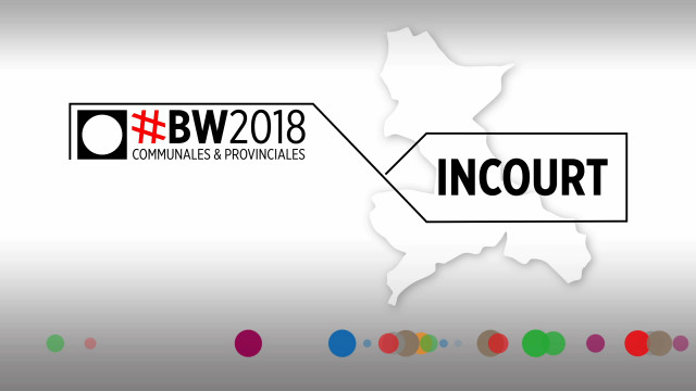 test#BW2018 - Débat Incourt