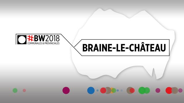 #BW2018 - Débat Braine-le-Château